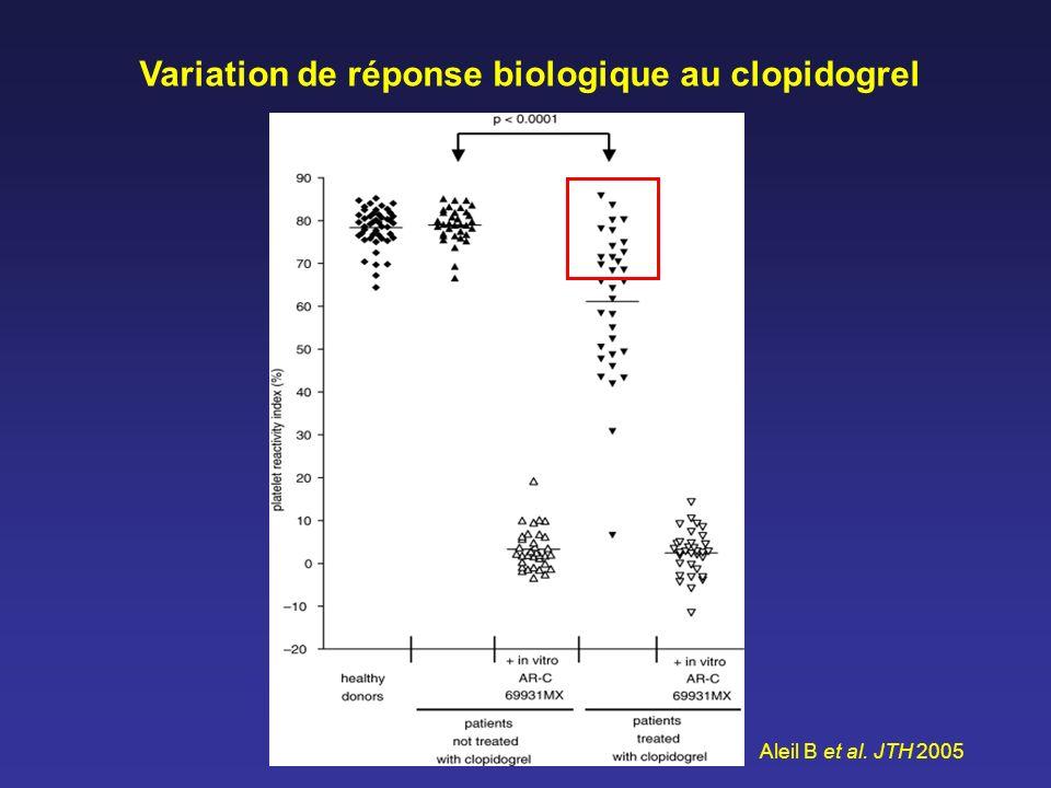 Variation de réponse biologique au clopidogrel Aleil B et al. JTH 2005