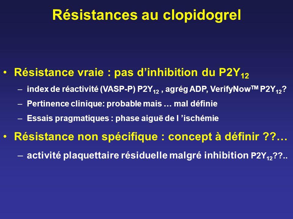 Résistances au clopidogrel Résistance vraie : pas dinhibition du P2Y 12 –index de réactivité (VASP-P) P2Y 12, agrég ADP, VerifyNow TM P2Y 12 ? –Pertin