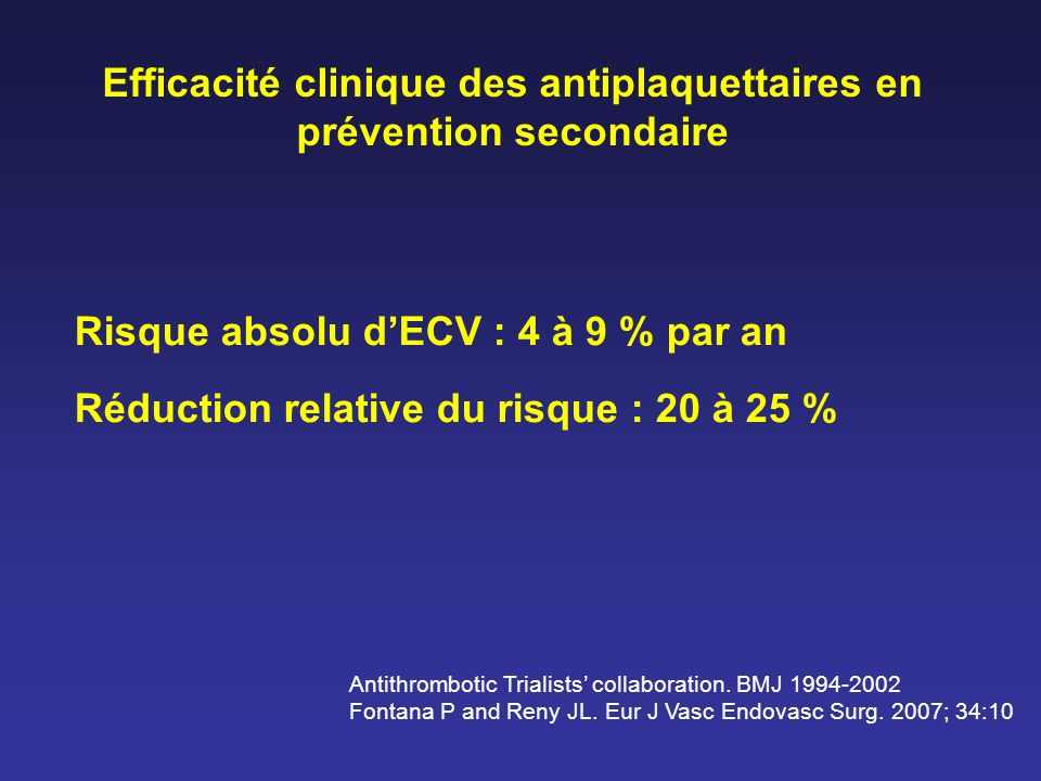 Résistances à laspirine Implications clinique Résistance vraie (prévalence ~ 5%) Résistances non spécifiques (prévalence ~ 30%) Thromb Res 2005 JACC 2003 Circulation 2002 J Neurol 2003