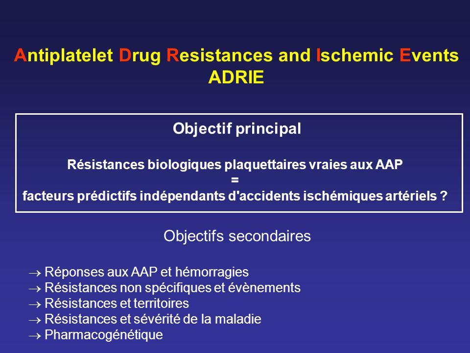 Antiplatelet Drug Resistances and Ischemic Events ADRIE Objectif principal Résistances biologiques plaquettaires vraies aux AAP = facteurs prédictifs