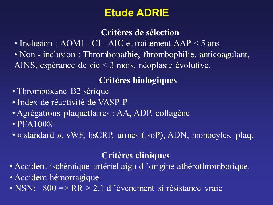 Etude ADRIE Critères de sélection Inclusion : AOMI - CI - AIC et traitement AAP < 5 ans Non - inclusion : Thrombopathie, thrombophilie, anticoagulant,
