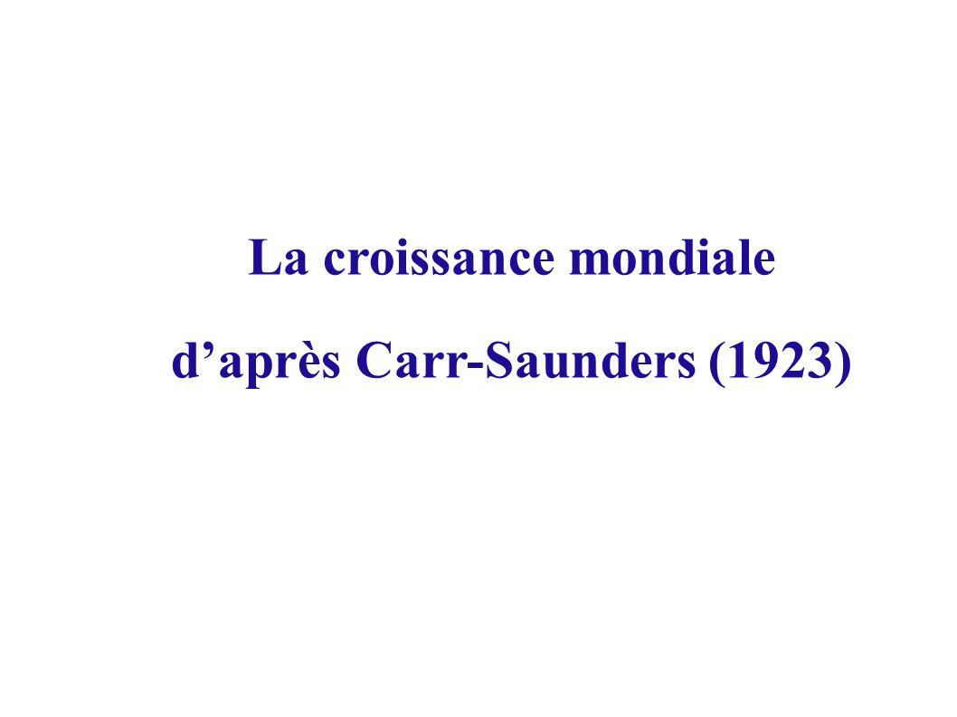 La croissance mondiale daprès Carr-Saunders (1923)