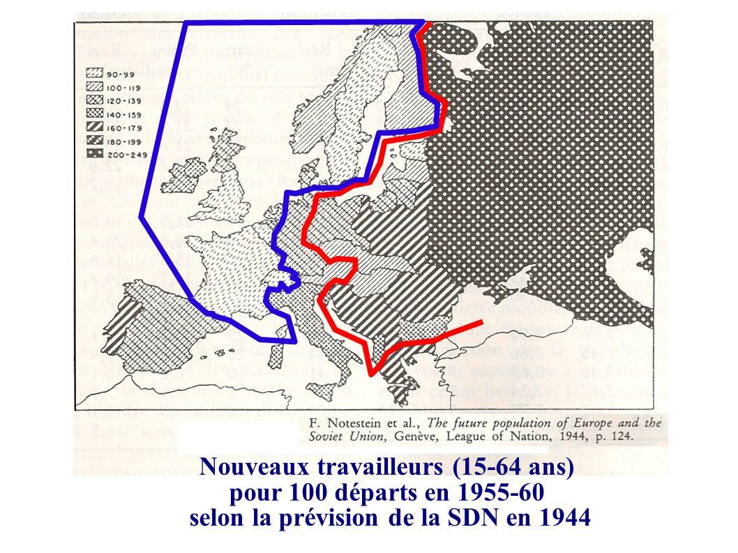 Nouveaux travailleurs (15-64 ans) pour 100 départs en 1955-60 selon la prévision de la SDN en 1944