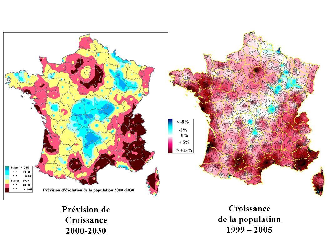 Croissance de la population 1999 – 2005 Prévision de Croissance 2000-2030