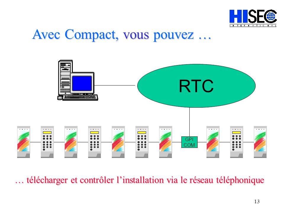 12 12V/6Ah CPU I/O-Board Avec Compact, vous pouvez … … le connecter avec la CU30 pour bénéficier des fonctions intrusion