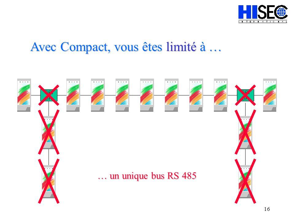 15 Avec Compact, vous êtes limitéà… Avec Compact, vous êtes limité à… … des installations intérieures. Pour les installations extérieures, utiliser un