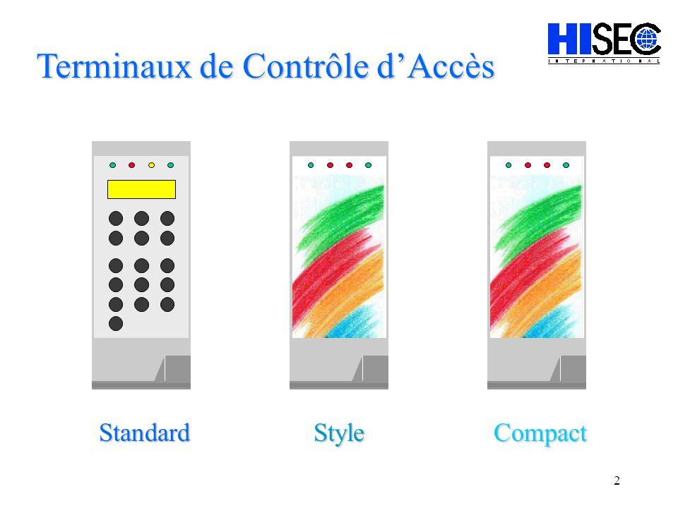 2 StandardStyleCompact Terminaux de Contrôle dAccès