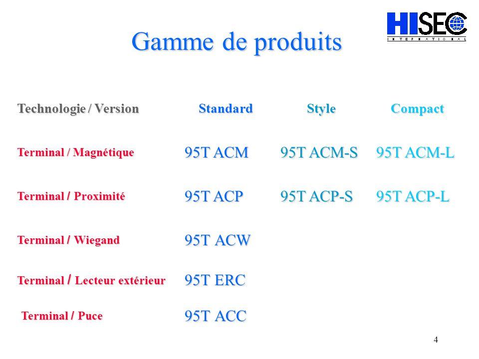3 95T ACM-L 95T ACP-L COMPACT Terminal contrôle daccès avec lecteur intégré de badges magnétiques ou pour lecteur déporté Terminal de contrôle daccès