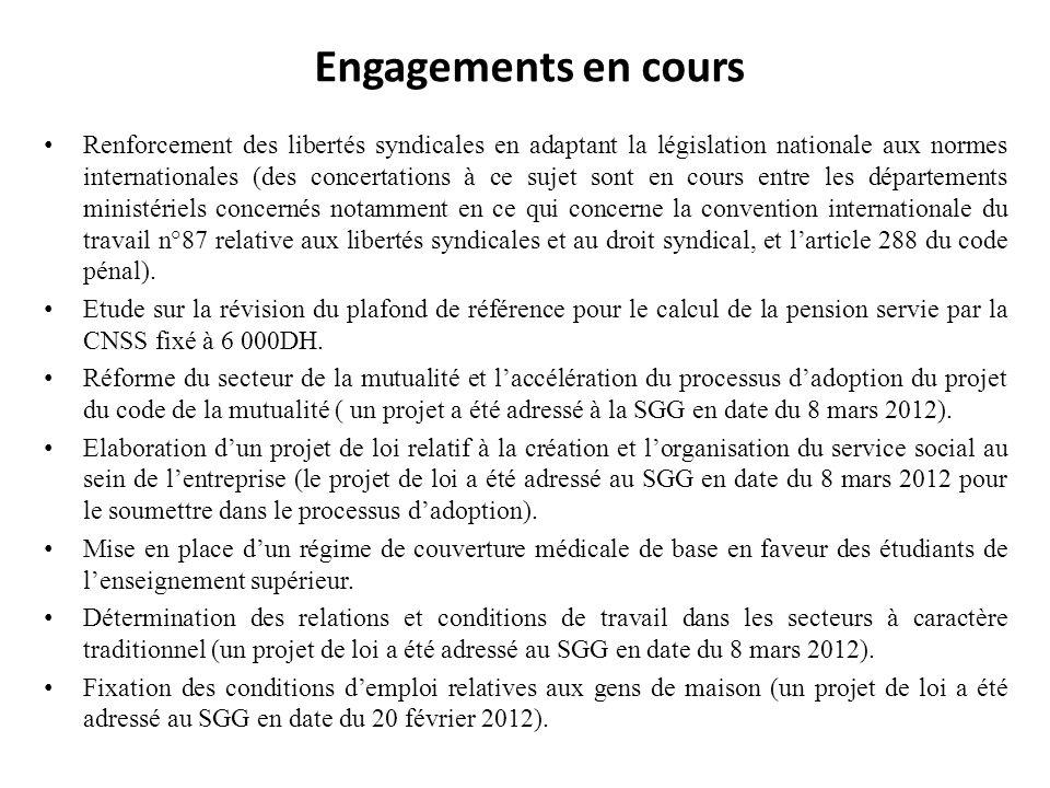 Engagements en cours Projet de loi relatif à lexercice du droit de grève (une note a été adressée aux partenaires en date du 13 mars 2012 pour avis et propositions).