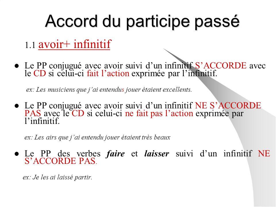 Accord du participe passé 1.1 avoir+ infinitif Le PP conjugué avec avoir suivi dun infinitif SACCORDE avec le CD si celui-ci fait laction exprimée par linfinitif.