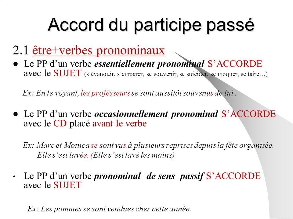 Accord du participe passé 2.1 être+verbes pronominaux Le PP dun verbe essentiellement pronominal SACCORDE avec le SUJET (sévanouir, semparer, se souvenir, se suicider, se moquer, se taire…) Ex: En le voyant, les professeurs se sont aussitôt souvenus de lui.
