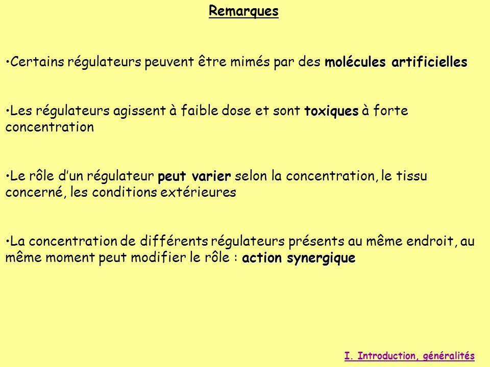 Remarques molécules artificiellesCertains régulateurs peuvent être mimés par des molécules artificielles toxiquesLes régulateurs agissent à faible dos