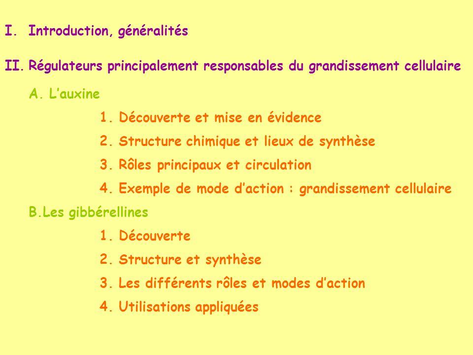 I.Introduction, généralités II.Régulateurs principalement responsables du grandissement cellulaire A. Lauxine 1. Découverte et mise en évidence 2. Str