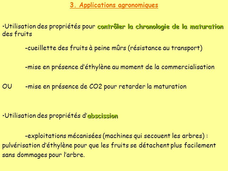 3. Applications agronomiques contrôler la chronologie de la maturationUtilisation des propriétés pour contrôler la chronologie de la maturation des fr