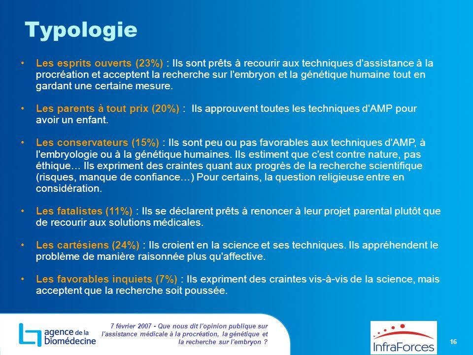 16 7 février 2007 - Que nous dit l'opinion publique sur l'assistance médicale à la procréation, la génétique et la recherche sur l'embryon ? Typologie