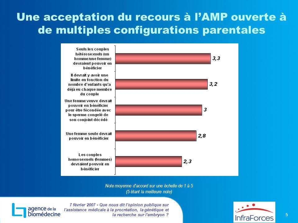 5 7 février 2007 - Que nous dit l'opinion publique sur l'assistance médicale à la procréation, la génétique et la recherche sur l'embryon ? Une accept