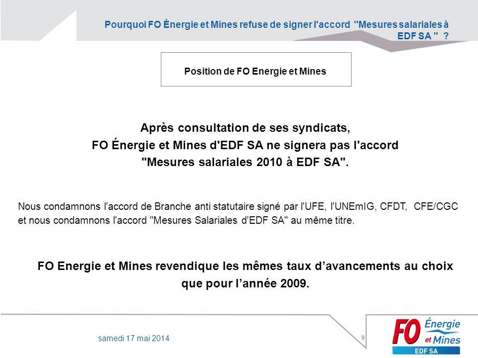 Pourquoi FO Énergie et Mines refuse de signer l accord Mesures salariales à EDF SA .