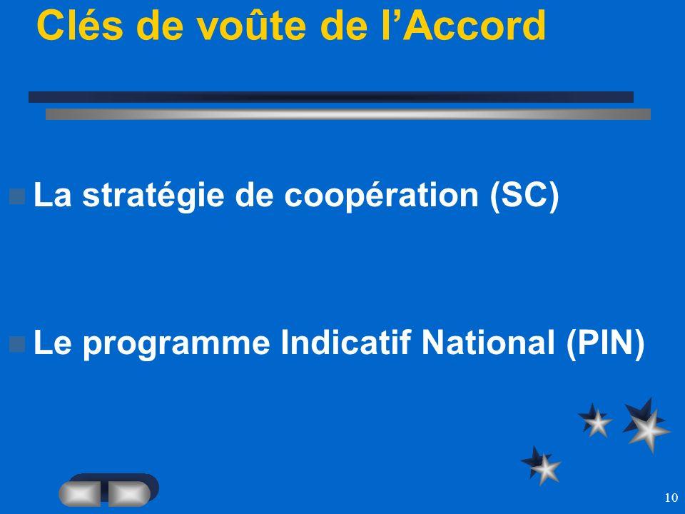 10 Clés de voûte de lAccord La stratégie de coopération (SC) Le programme Indicatif National (PIN)