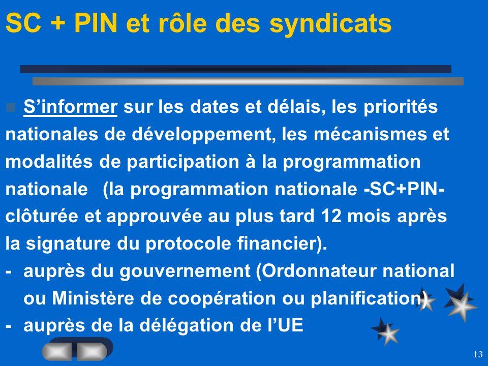 13 SC + PIN et rôle des syndicats Sinformer sur les dates et délais, les priorités nationales de développement, les mécanismes et modalités de partici