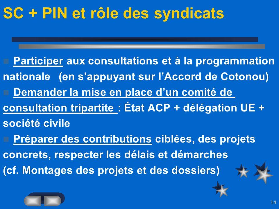 14 SC + PIN et rôle des syndicats Participer aux consultations et à la programmation nationale (en sappuyant sur lAccord de Cotonou) Demander la mise