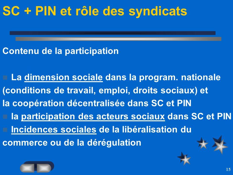 15 SC + PIN et rôle des syndicats Contenu de la participation La dimension sociale dans la program. nationale (conditions de travail, emploi, droits s