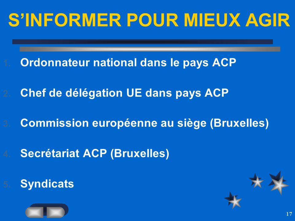17 SINFORMER POUR MIEUX AGIR 1. Ordonnateur national dans le pays ACP 2. Chef de délégation UE dans pays ACP 3. Commission européenne au siège (Bruxel