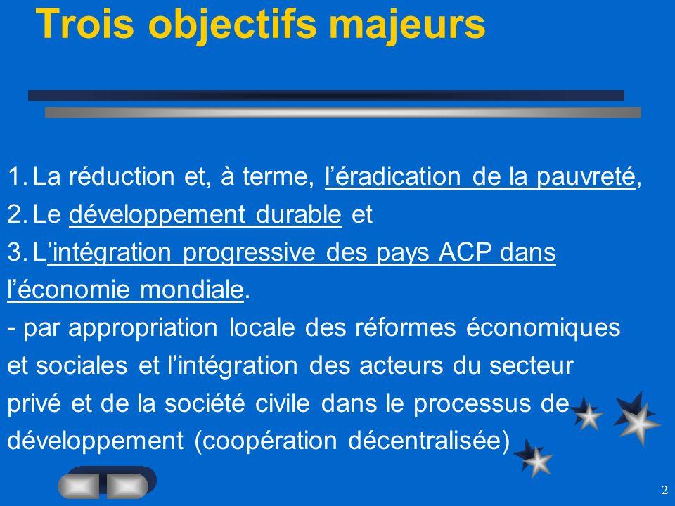 2 Trois objectifs majeurs 1.La réduction et, à terme, léradication de la pauvreté, 2.Le développement durable et 3.Lintégration progressive des pays A