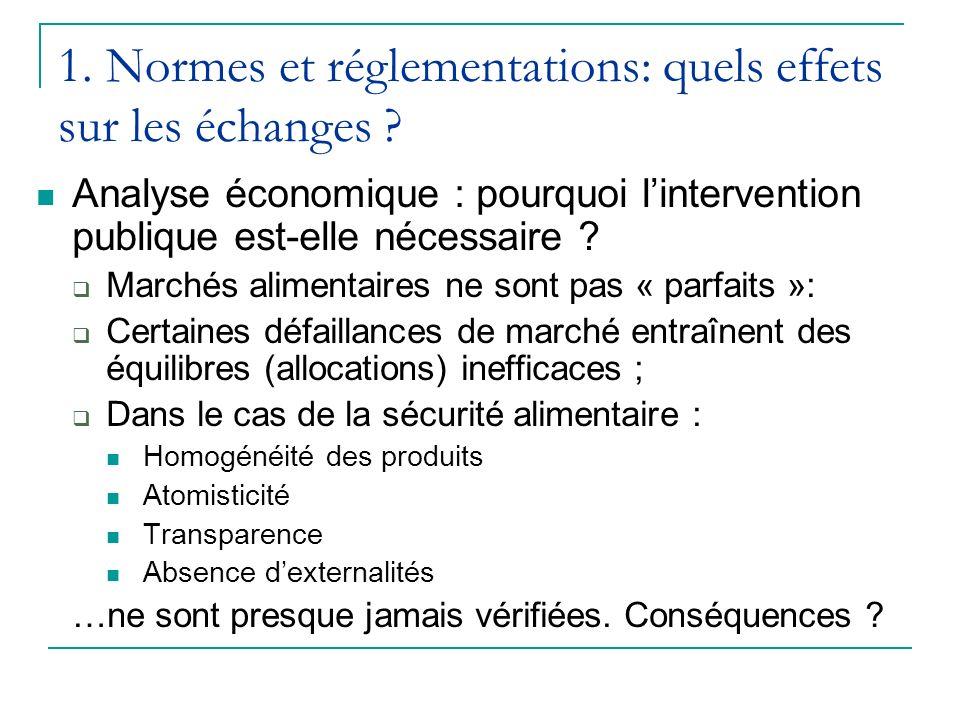 1.Normes et réglementations: quels effets sur les échanges .