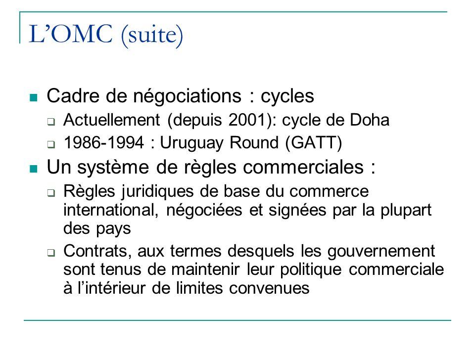 LOMC (suite) Cadre de négociations : cycles Actuellement (depuis 2001): cycle de Doha 1986-1994 : Uruguay Round (GATT) Un système de règles commerciales : Règles juridiques de base du commerce international, négociées et signées par la plupart des pays Contrats, aux termes desquels les gouvernement sont tenus de maintenir leur politique commerciale à lintérieur de limites convenues