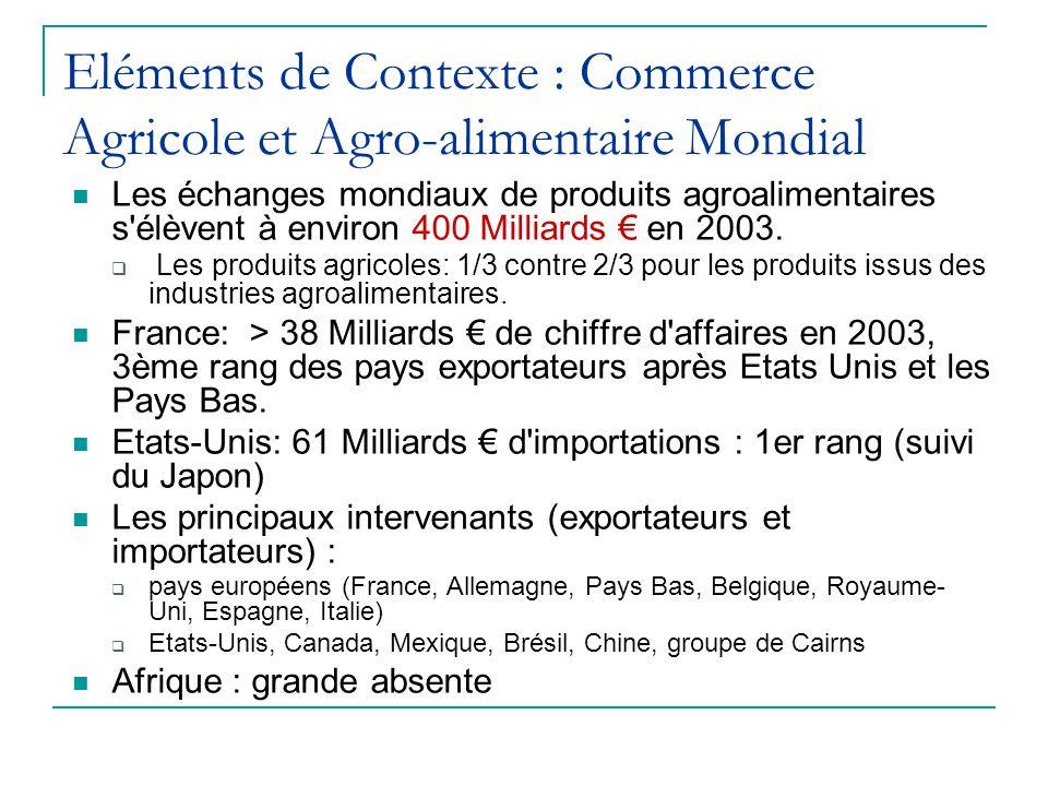 Eléments de Contexte : Commerce Agricole et Agro-alimentaire Mondial Les échanges mondiaux de produits agroalimentaires s élèvent à environ 400 Milliards en 2003.