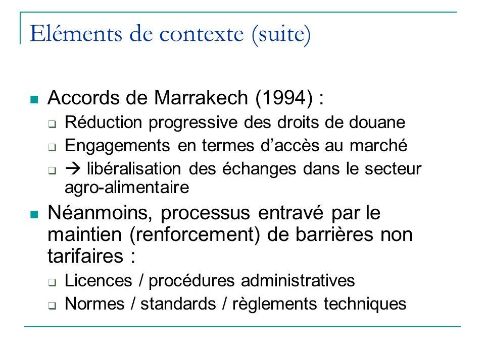 Eléments de contexte (suite) Accords de Marrakech (1994) : Réduction progressive des droits de douane Engagements en termes daccès au marché libéralisation des échanges dans le secteur agro-alimentaire Néanmoins, processus entravé par le maintien (renforcement) de barrières non tarifaires : Licences / procédures administratives Normes / standards / règlements techniques