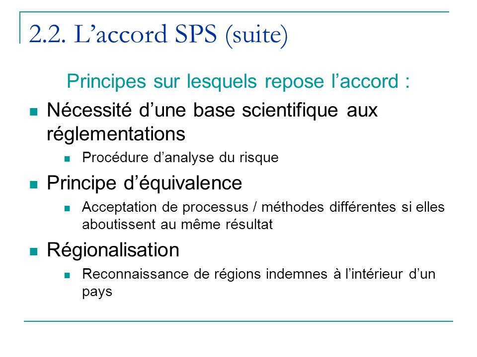 2.2. Laccord SPS (suite) Principes sur lesquels repose laccord : Nécessité dune base scientifique aux réglementations Procédure danalyse du risque Pri