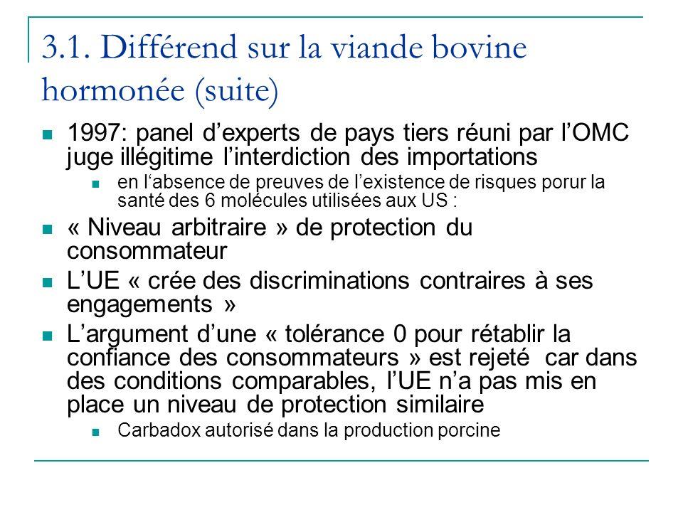 3.1. Différend sur la viande bovine hormonée (suite) 1997: panel dexperts de pays tiers réuni par lOMC juge illégitime linterdiction des importations