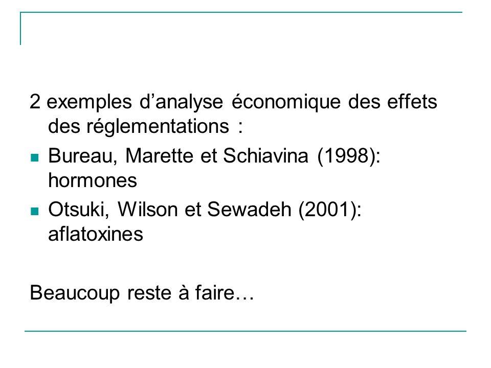 2 exemples danalyse économique des effets des réglementations : Bureau, Marette et Schiavina (1998): hormones Otsuki, Wilson et Sewadeh (2001): aflatoxines Beaucoup reste à faire…