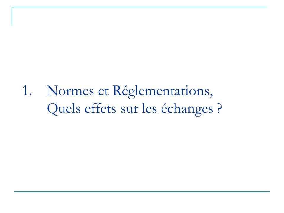 1.Normes et Réglementations, Quels effets sur les échanges ?
