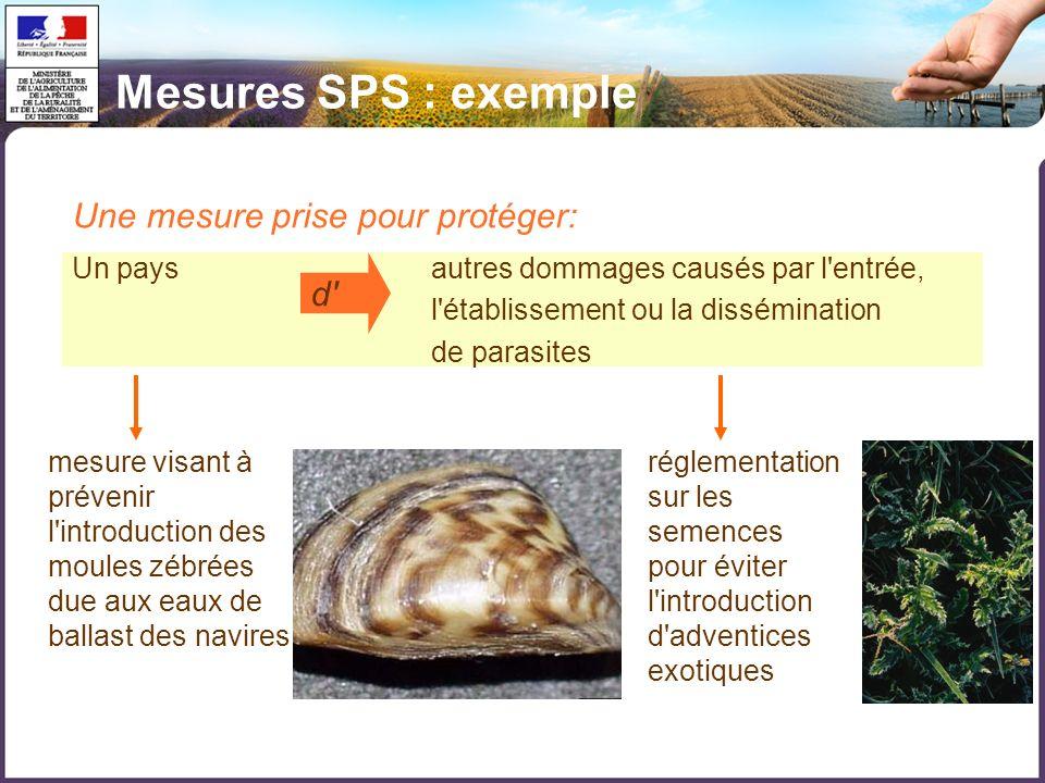 Un paysautres dommages causés par l'entrée, l'établissement ou la dissémination de parasites d'd' Une mesure prise pour protéger: mesure visant à prév