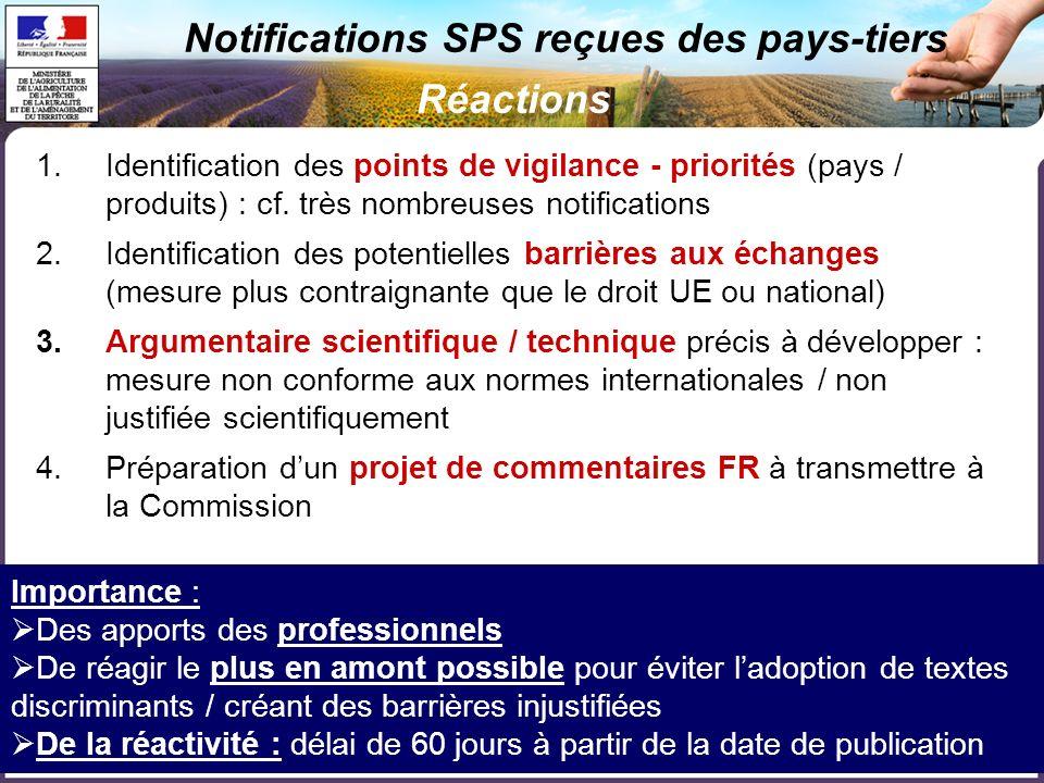 1.Identification des points de vigilance - priorités (pays / produits) : cf. très nombreuses notifications 2.Identification des potentielles barrières