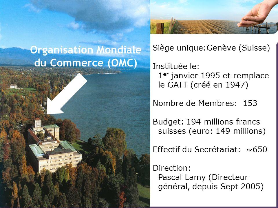 Siège unique:Genève (Suisse) Instituée le: 1 er janvier 1995 et remplace le GATT (créé en 1947) Nombre de Membres: 153 Budget: 194 millions francs sui