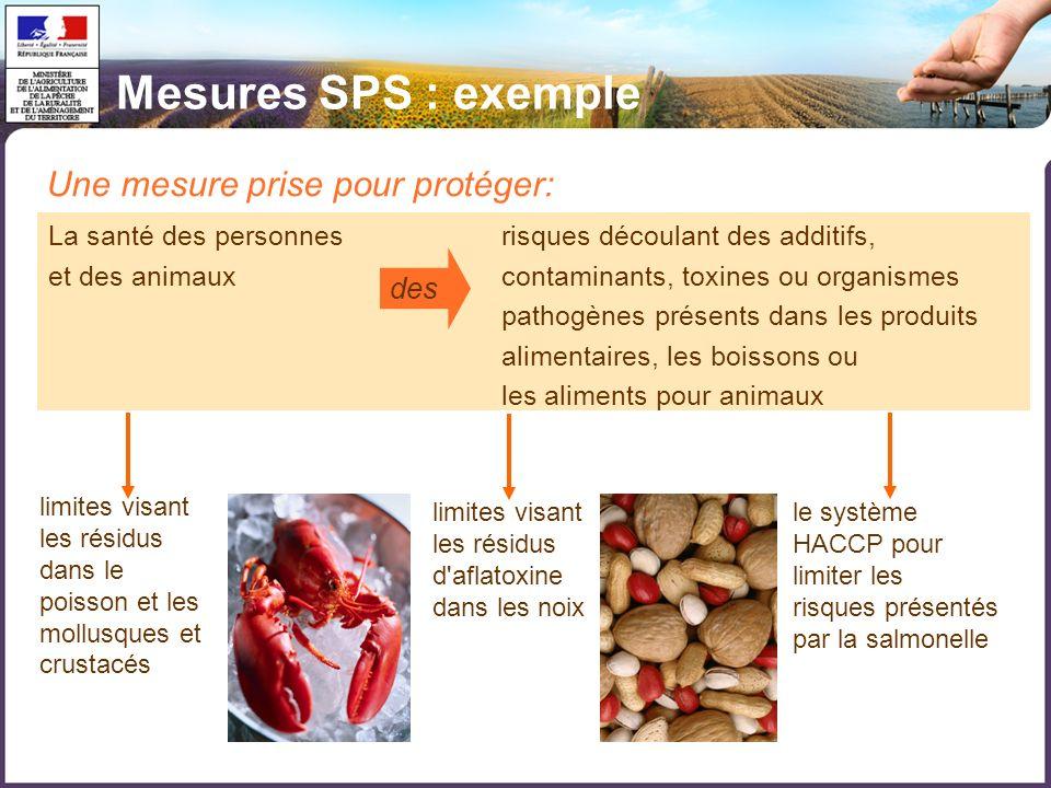 La santé des personnes risques découlant des additifs, et des animaux contaminants, toxines ou organismes pathogènes présents dans les produits alimen