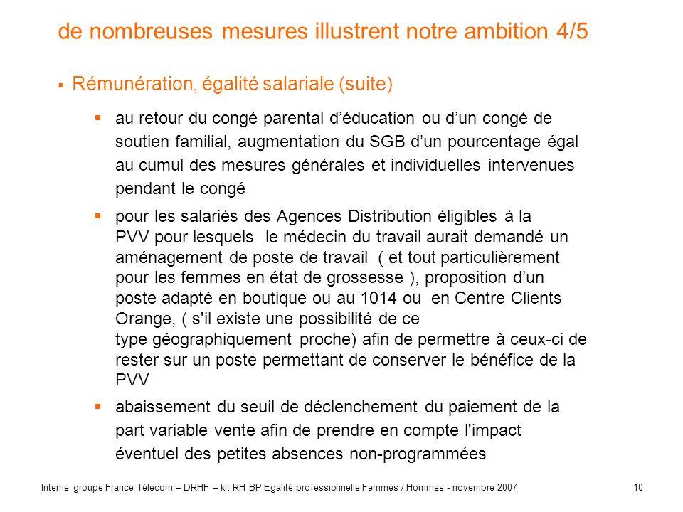 10 Interne groupe France Télécom – DRHF – kit RH BP Egalité professionnelle Femmes / Hommes - novembre 2007 de nombreuses mesures illustrent notre amb