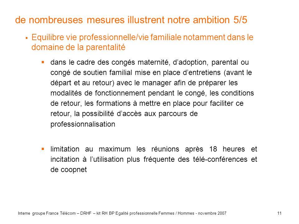 11 Interne groupe France Télécom – DRHF – kit RH BP Egalité professionnelle Femmes / Hommes - novembre 2007 de nombreuses mesures illustrent notre amb