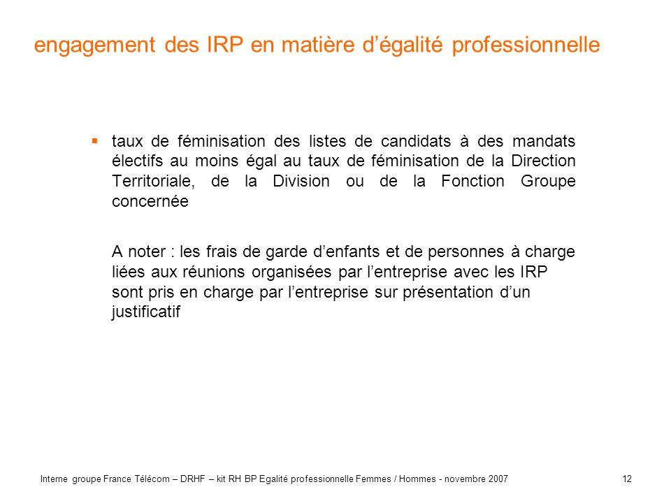 12 Interne groupe France Télécom – DRHF – kit RH BP Egalité professionnelle Femmes / Hommes - novembre 2007 engagement des IRP en matière dégalité pro
