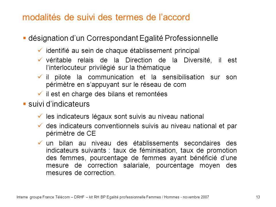 13 Interne groupe France Télécom – DRHF – kit RH BP Egalité professionnelle Femmes / Hommes - novembre 2007 modalités de suivi des termes de laccord d