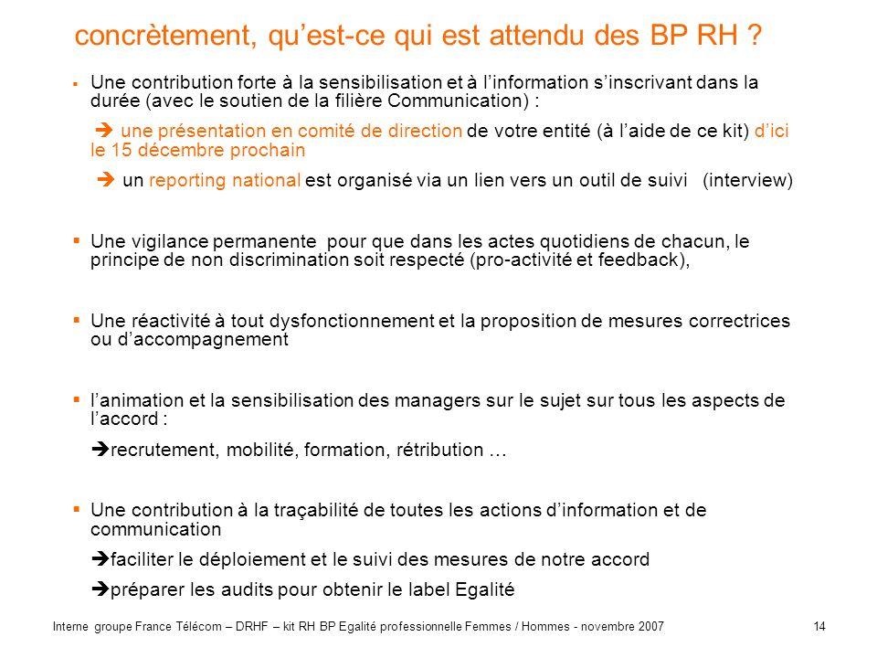 14 Interne groupe France Télécom – DRHF – kit RH BP Egalité professionnelle Femmes / Hommes - novembre 2007 concrètement, quest-ce qui est attendu des