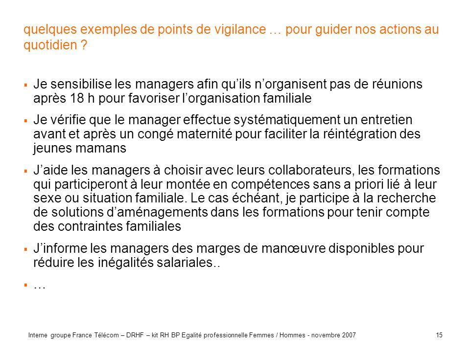 15 Interne groupe France Télécom – DRHF – kit RH BP Egalité professionnelle Femmes / Hommes - novembre 2007 quelques exemples de points de vigilance …