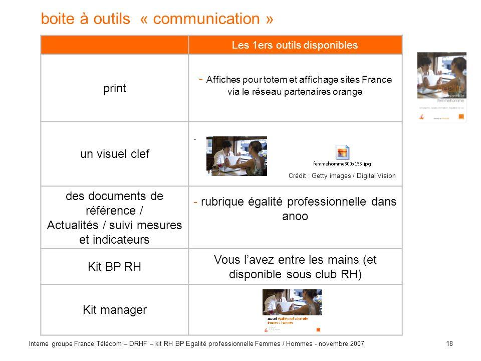 18 Interne groupe France Télécom – DRHF – kit RH BP Egalité professionnelle Femmes / Hommes - novembre 2007 boite à outils « communication » Les 1ers