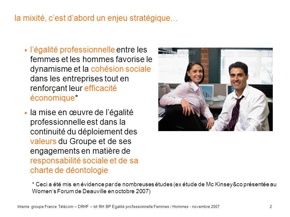 2 Interne groupe France Télécom – DRHF – kit RH BP Egalité professionnelle Femmes / Hommes - novembre 2007 la mixité, cest dabord un enjeu stratégique