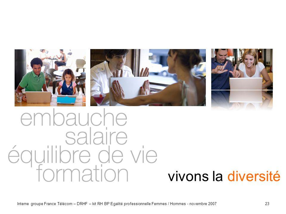 23 Interne groupe France Télécom – DRHF – kit RH BP Egalité professionnelle Femmes / Hommes - novembre 2007 vivons la diversité