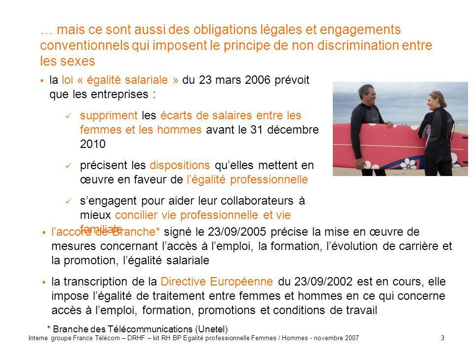 3 Interne groupe France Télécom – DRHF – kit RH BP Egalité professionnelle Femmes / Hommes - novembre 2007 la loi « égalité salariale » du 23 mars 200