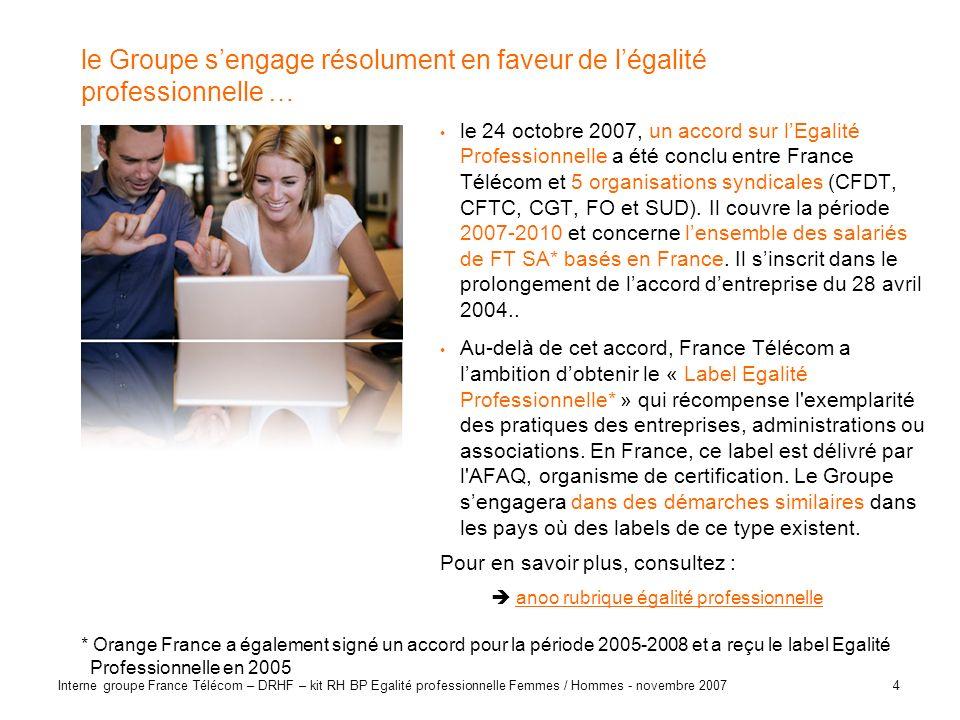 4 Interne groupe France Télécom – DRHF – kit RH BP Egalité professionnelle Femmes / Hommes - novembre 2007 le Groupe sengage résolument en faveur de l